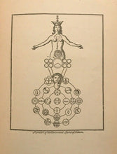 OCCULT PHILOSOPHY: NATURAL MAGIC, Agrippa - Grimoire Mysticism Alchemy - 1898