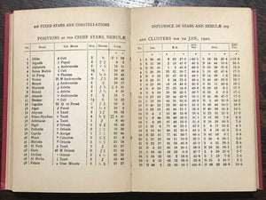 FIXED STARS & CONSTELLATIONS IN ASTROLOGY - Robson, 1931 - HOROSCOPE DIVINATION