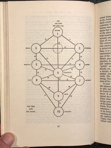 THE MAGICIAN: HIS TRAINING AND WORK - W.E. Butler, 1963 - MAGICK, OCCULT