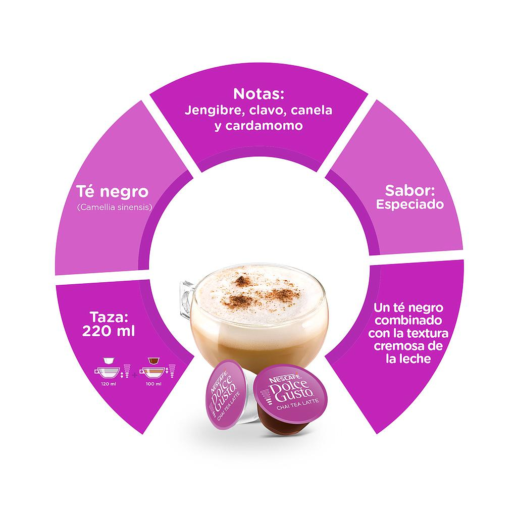 Pack X 16 Cápsulas Dolce Gusto