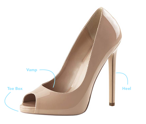 Parts of a women's high heel shoe