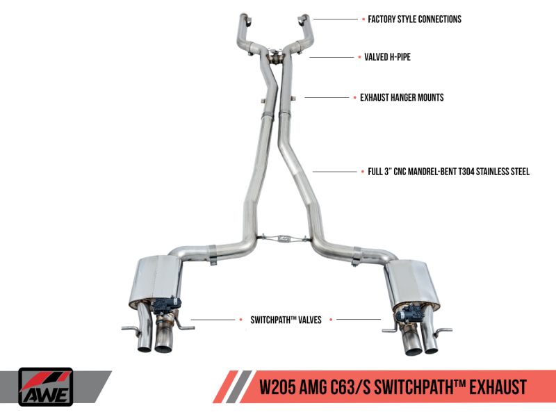 AWE Tuning Mercedes-Benz W205 AMG C63/S Coupe SwitchPath Exhaust System - for Non-DPE Cars - MGC Suspensions