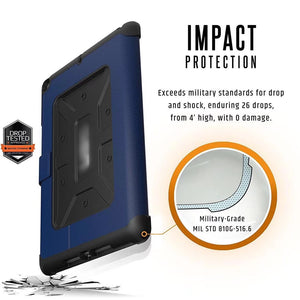 ipad mini 5 uafolio case (mini 2/3/4 fits)