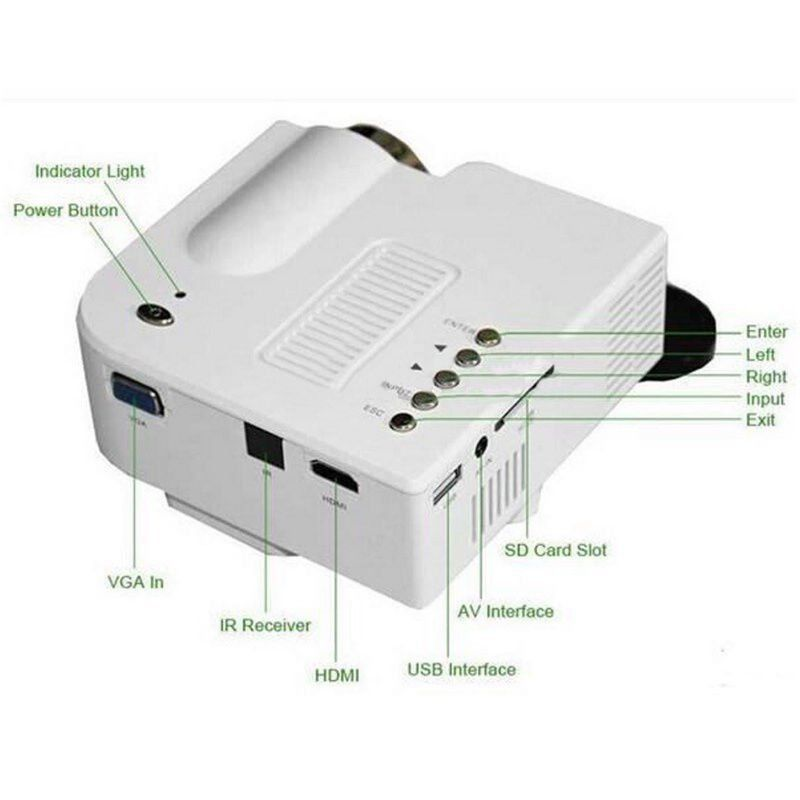 Mini LED Projector - CartUp.com