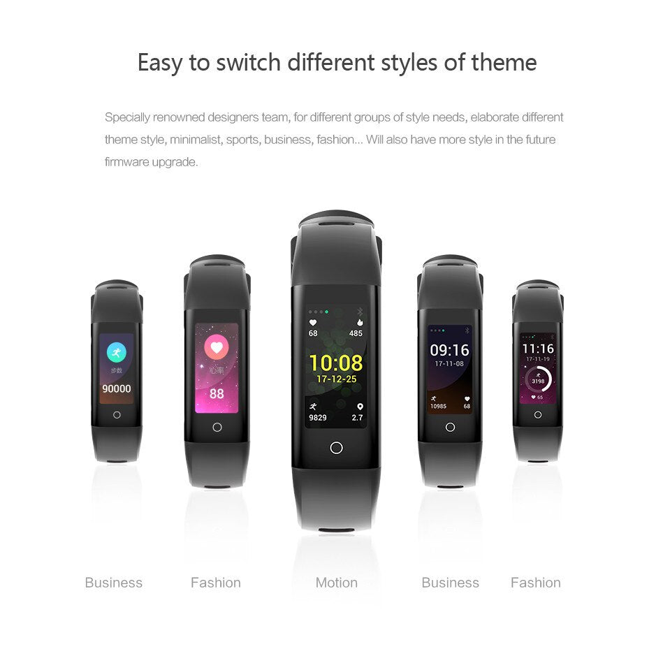 ThinkBand Flexsmart Watch