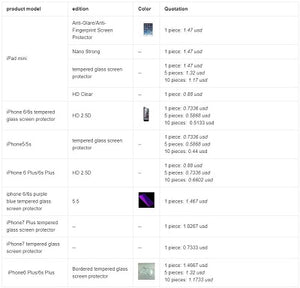 Mobile Accessories Wholesale Price List from Shenzhen Huaqiangbei