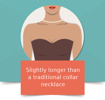 choker necklace length graphic