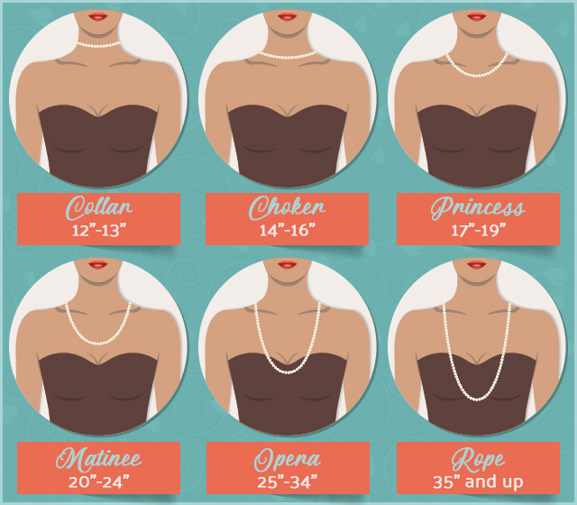 necklace length names graphic
