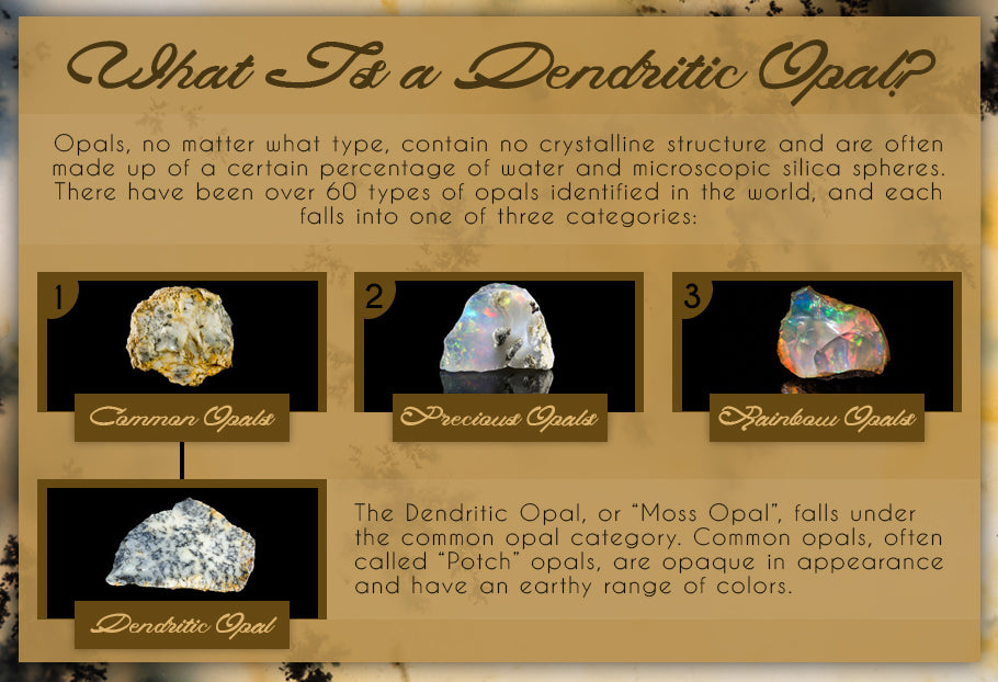 what is a dendritic opal graphic
