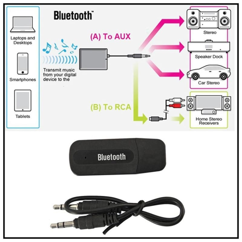 Wireless Bluetooth 2.1 3.5mm A2DP RCA Stereo Audio Music Receiver Dongle Adapter