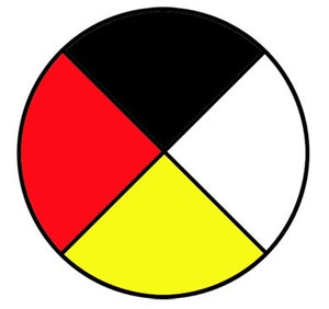 Introduction To Medicine Wheel Teachings