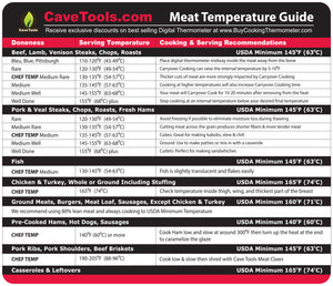 Magnetic Meat Temperature Guide
