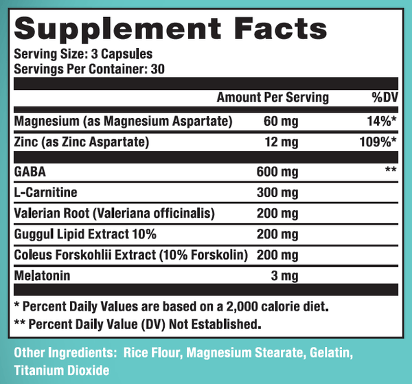 Metabolism Supplements Facts