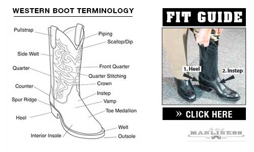 Boot Fit Guide and Western Boot Terminology