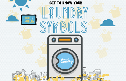 The Language of Laundry Care