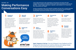 Making Performance Conversations Easy Guide - Poster