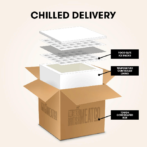 Chilled delivery packaging