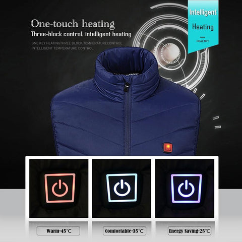 how heated jacket and coat works