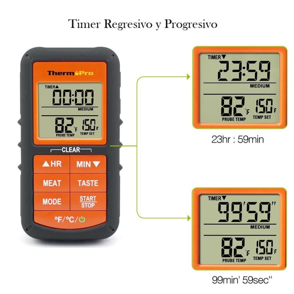 Termómetro digital Thermopro TP-06S