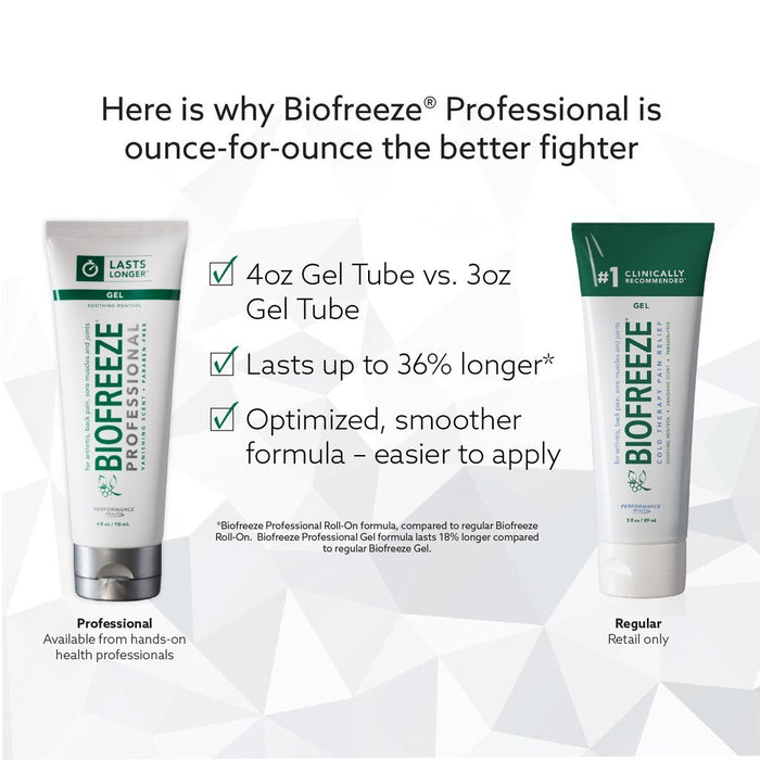 Biofreeze Professional Pain Relief Gel, Colourless Tube 4oz