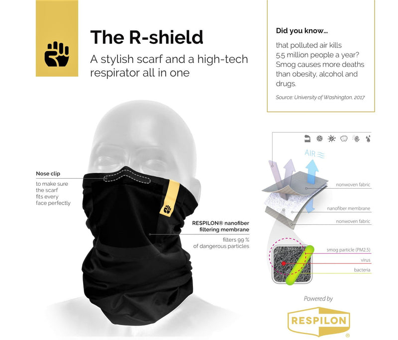 Respilon R-Shield Light Mask Black