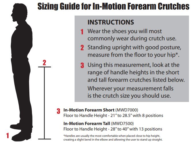 In Motion Forearm Crutches Healthcare Solutions