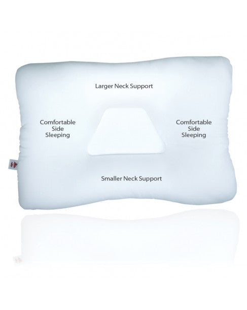 Tri-Core Cervical Support Pillow Family