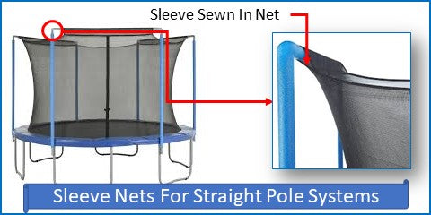 Sleeve Net And Pad Kits For Arched Pole Systems