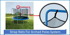 Strap Nets For Arched Poles System