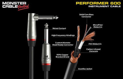 Instrument Cable - Braided, MicroFiber® Dielectric - Monster® Performer™ 600 (Angled)