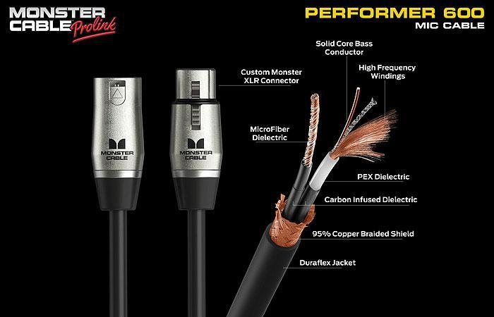 Prolink Performer 600 Pro Audio Microphone Cable