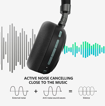 Monster ICON Active Noise Cancelling Headphones