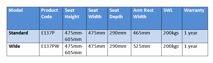 E137P shower stool specifications