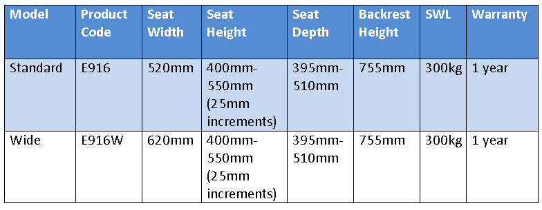 E916 Atlantic high back day chair specifications