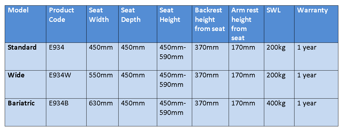 E934 Kingston Ergo Day Chair Product Specifications