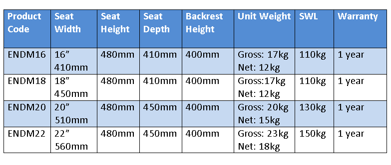 ENDM16, ENDM18, ENDM20, ENDM22, Self Propelled Wheelchair Specifications