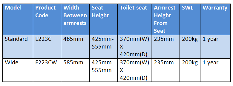 Over toilet frame specifications