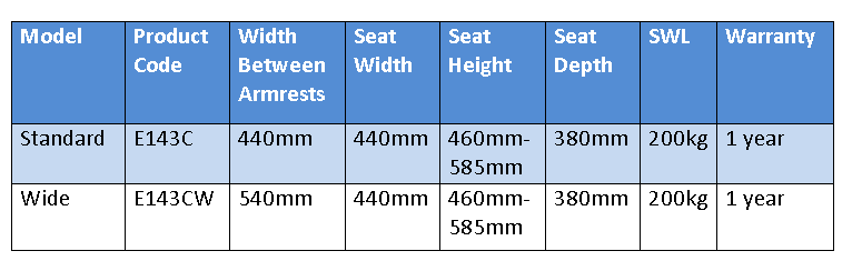 E143C Steel Shower Chair Specifications