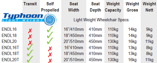 Typhoon wheelchair product specifications