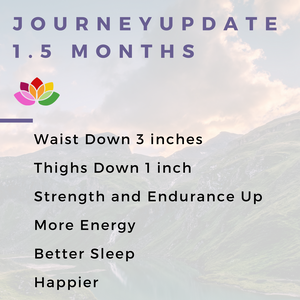 Journey Update | Health and Wellness | Fitmama | Workout | Wellness by Ellie