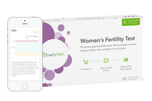 Women's Fertility Test, At Home, Certified Health Coach