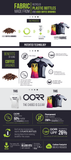 OORR Cafe Pro Boorrdroom Cycling Jersey