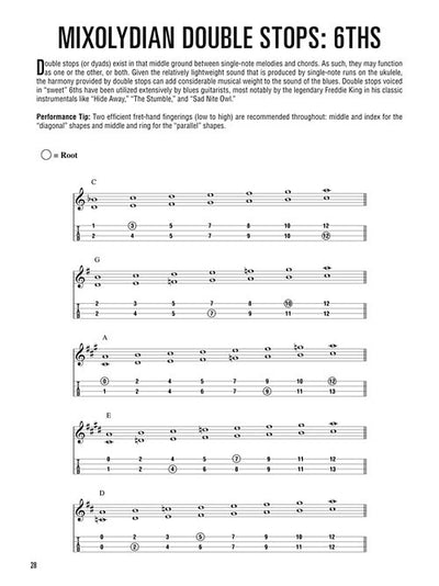 Hal Leonard Blues Ukulele book