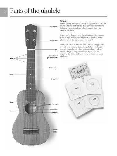Absolute Beginners Ukulele - Omnibus Edition Book w/CD