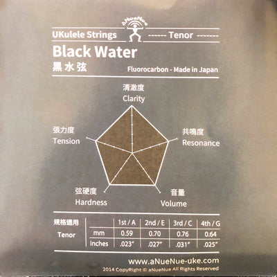 aNueNue Black Water Strings Set
