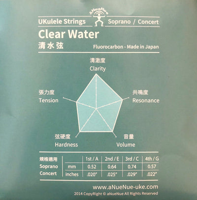 aNueNue Clear Water Strings Set
