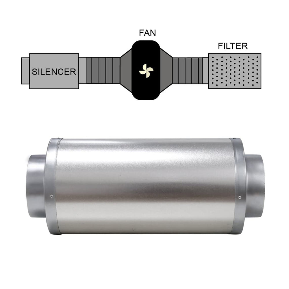 VIVOSUN 6 Inch Noise Reducer Silencer for Inline Duct Fan - VIVOSUN