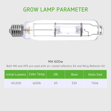 VIVOSUN 600 Watt Metal Halide MH Conversion Grow Light Bulb Lamp