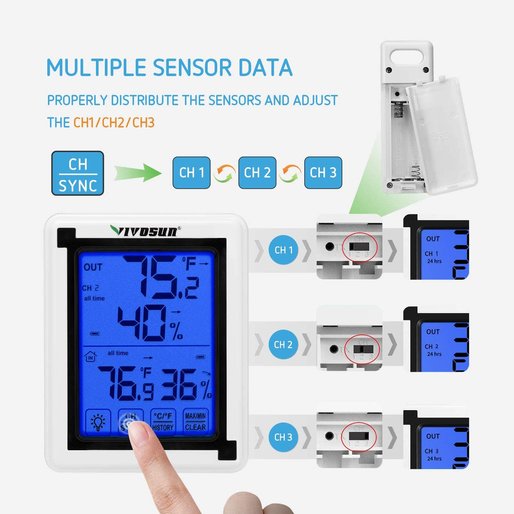 VIVOSUN Digital Hygrometer Indoor Outdoor Thermometer - VIVOSUN