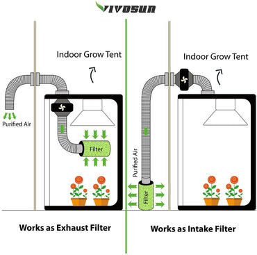 "VIVOSUN 6"" Air Carbon Filter Odor Control - VIVOSUN"